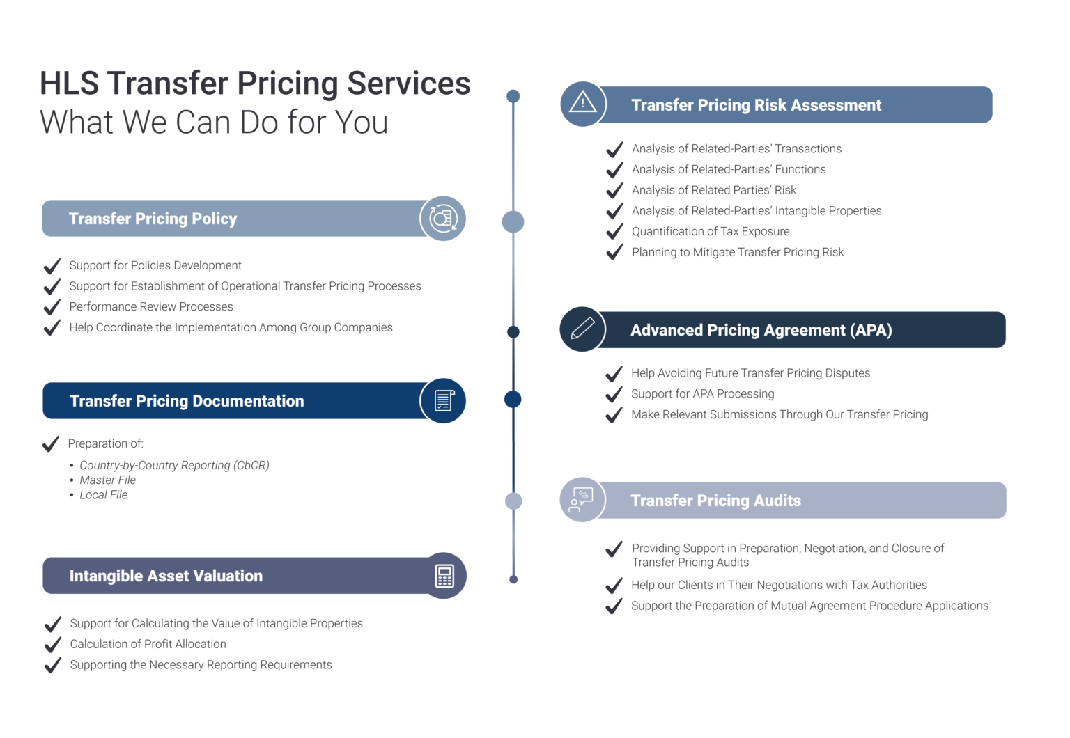 Transfer pricing infographic HLS